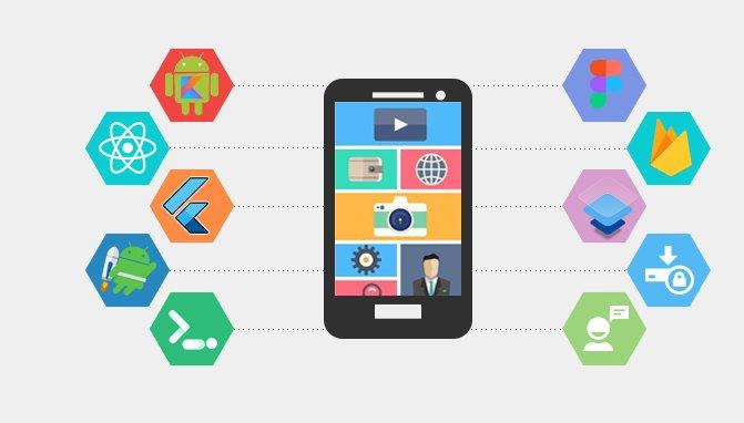 Android Uygulama Hizmetleri
